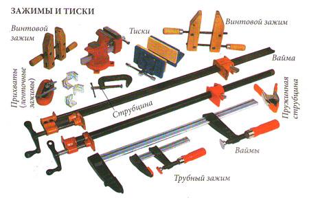 кухня из дерева своими руками инструменты